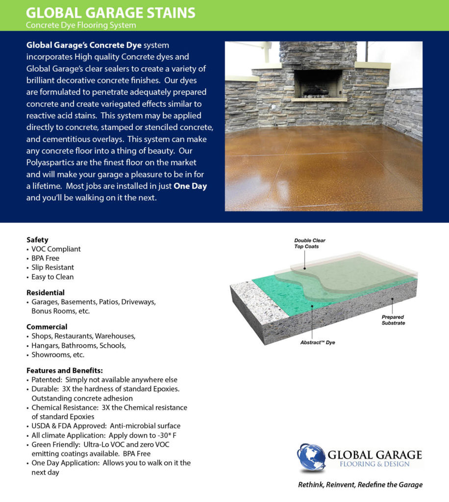 Garage Concrete Floor Stains Amp Concrete Floor Coatings